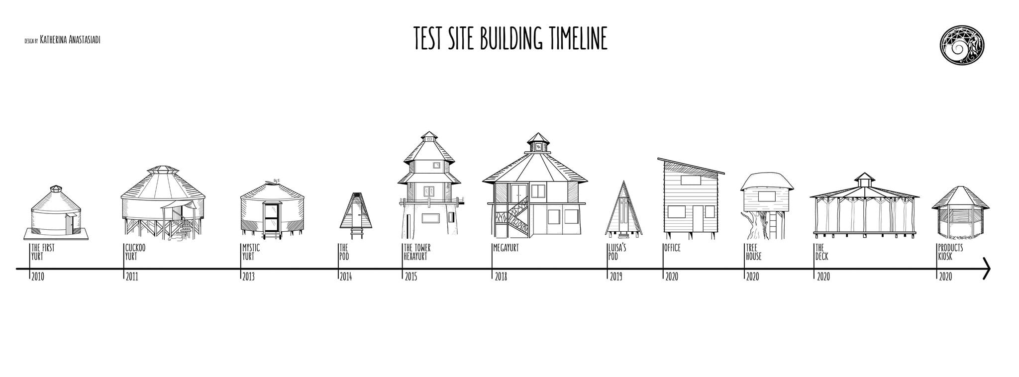 natural building designs made by Free and Real Project